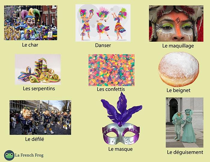 Vocabulaire sur Carnaval